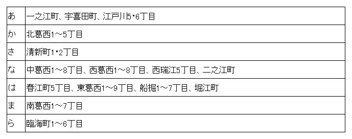 edogawaku02