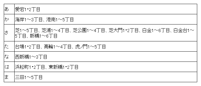 minatoku01