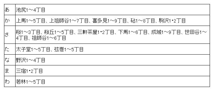 setagayaku01