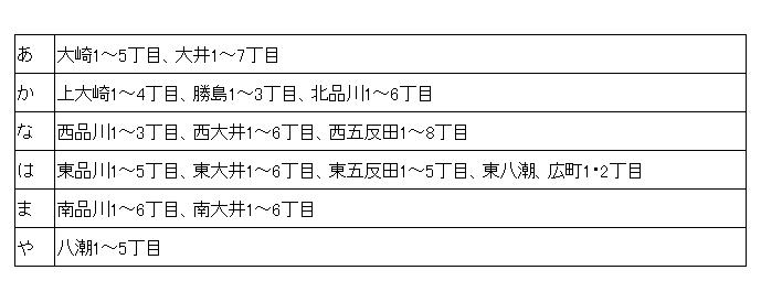 shinagawaku01