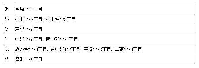 shinagawaku02